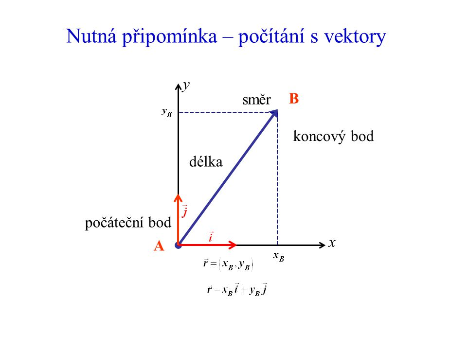 Nutná připomínka – počítání s vektory