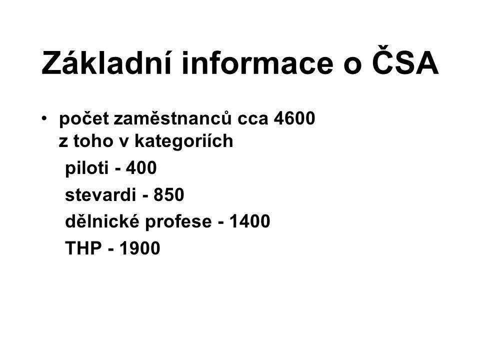Základní informace o ČSA