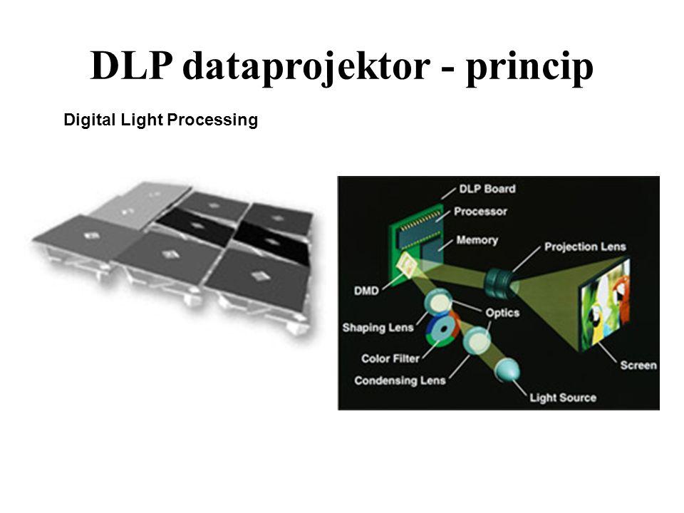 DLP dataprojektor - princip