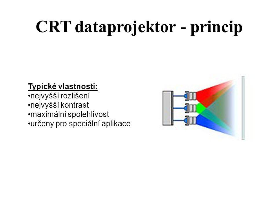 CRT dataprojektor - princip