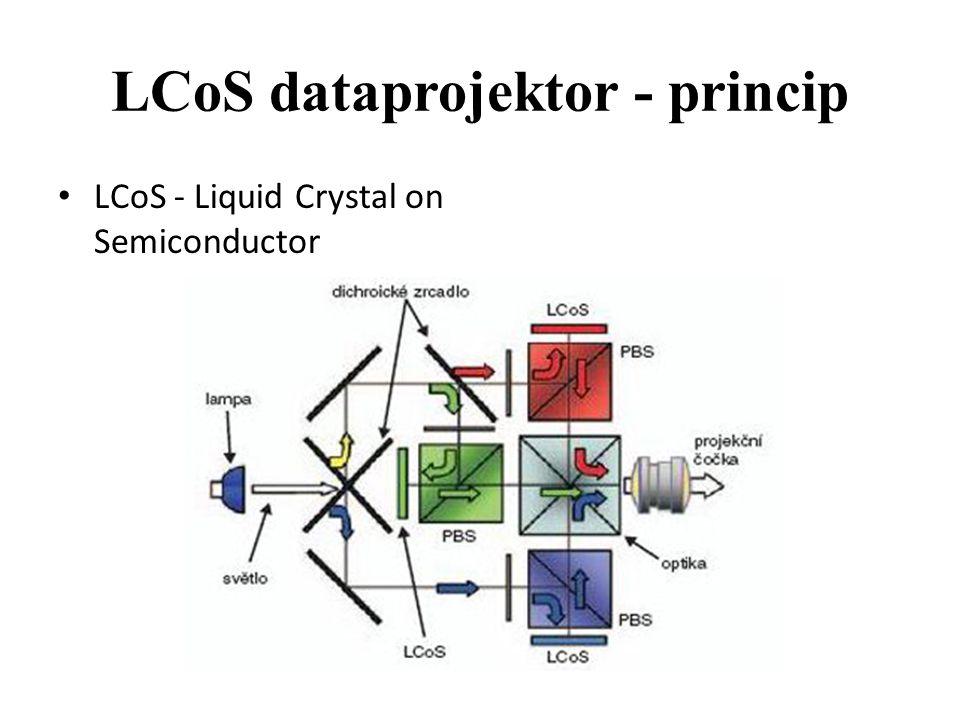 LCoS dataprojektor - princip