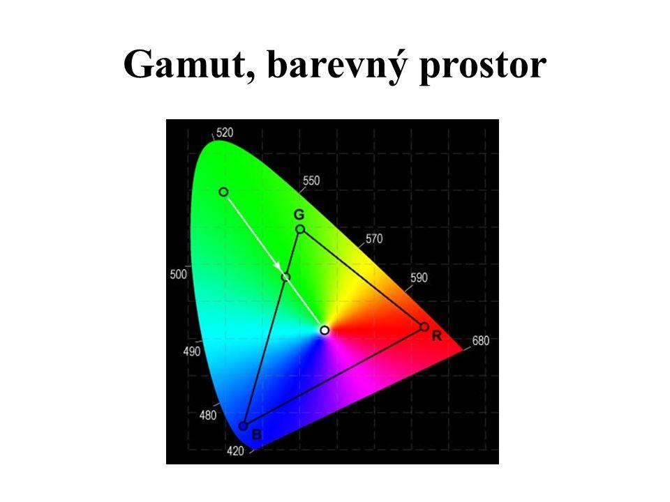 Gamut, barevný prostor