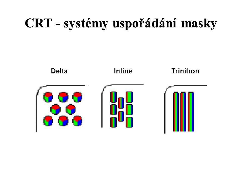 CRT - systémy uspořádání masky