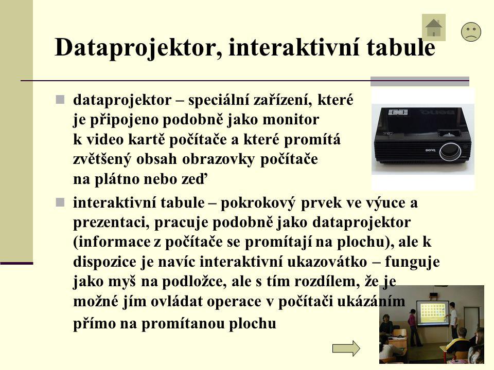Dataprojektor, interaktivní tabule