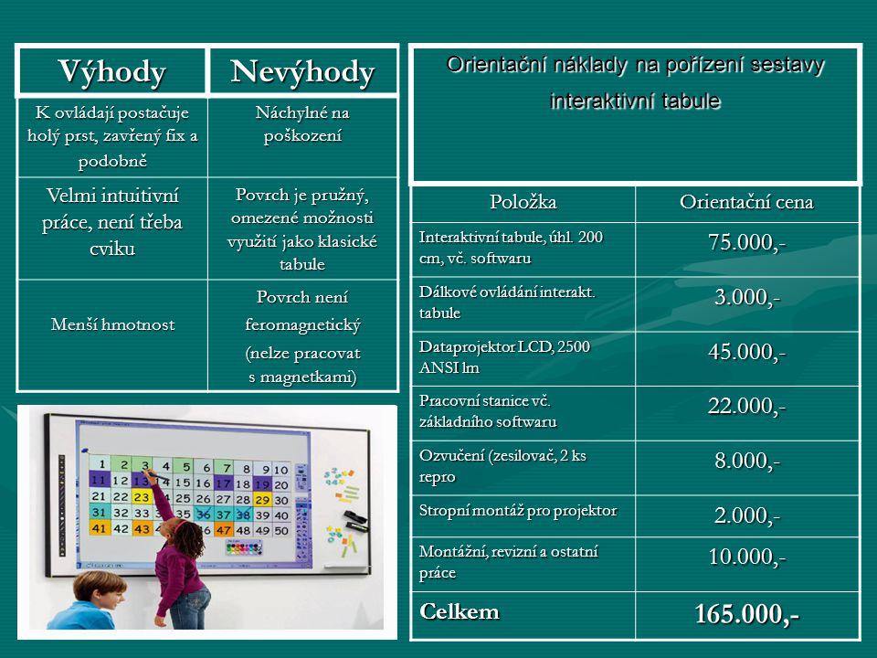 Výhody Nevýhody 165.000,- 75.000,- 3.000,- 45.000,- 22.000,- 8.000,-