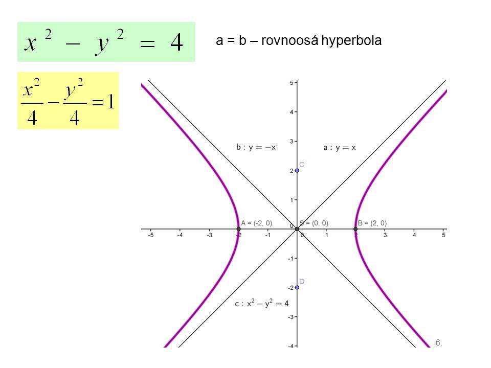 a = b – rovnoosá hyperbola