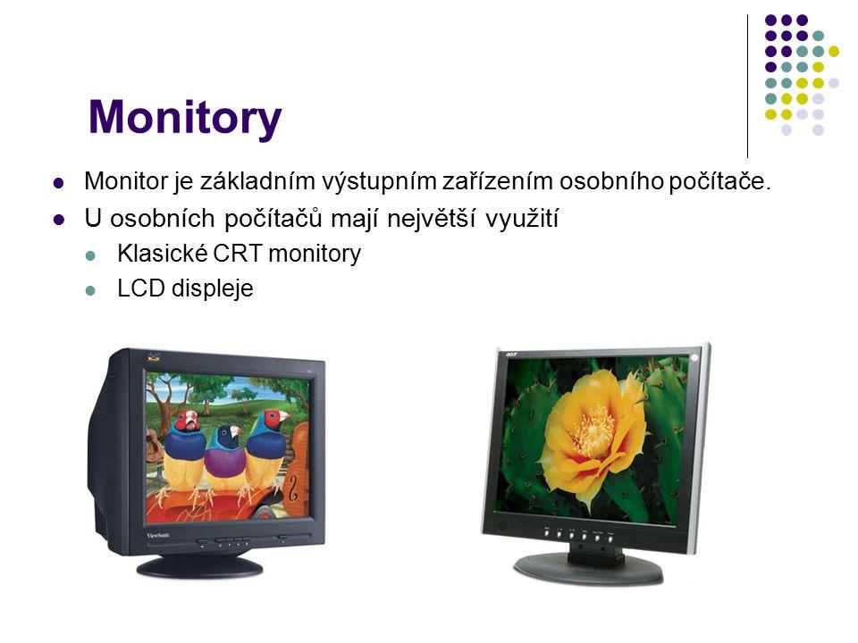 Monitory U osobních počítačů mají největší využití