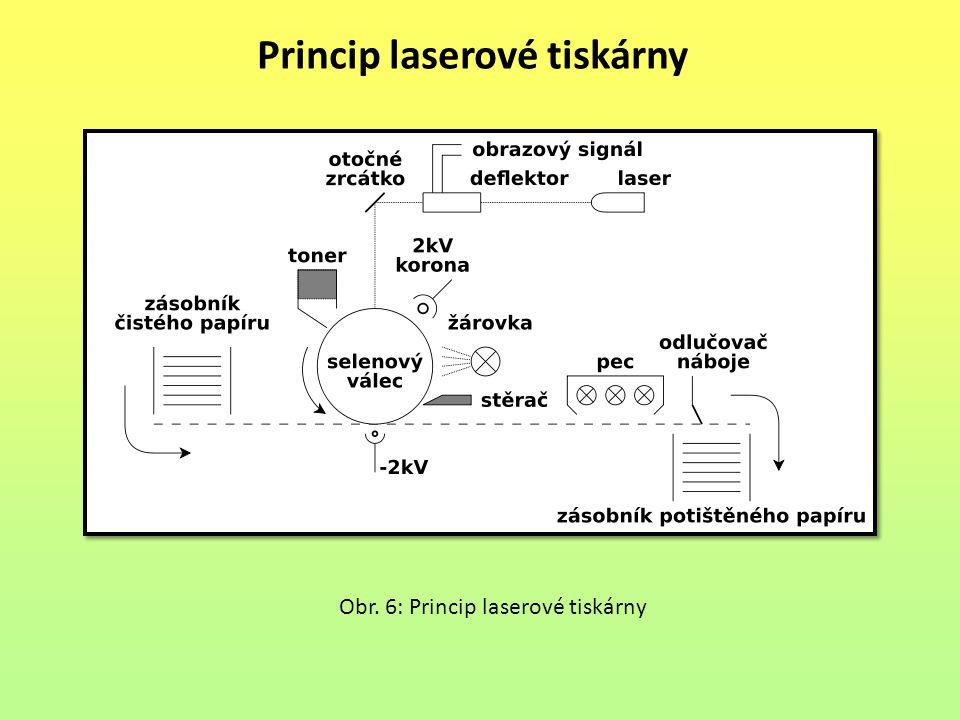 Princip laserové tiskárny