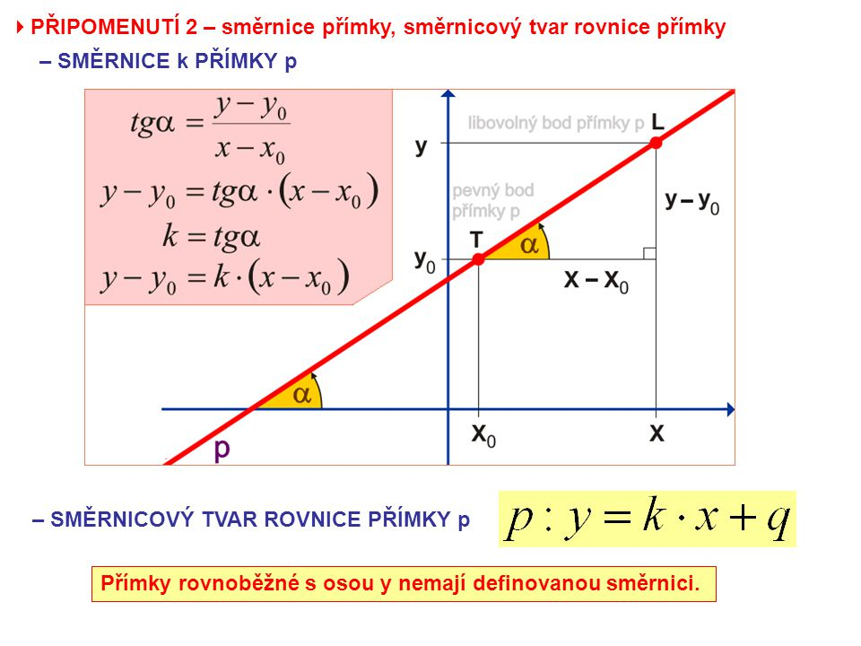 PŘIPOMENUTÍ 2 – směrnice přímky, směrnicový tvar rovnice přímky