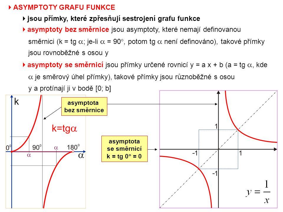 a je směrový úhel přímky), takové přímky jsou různoběžné s osou
