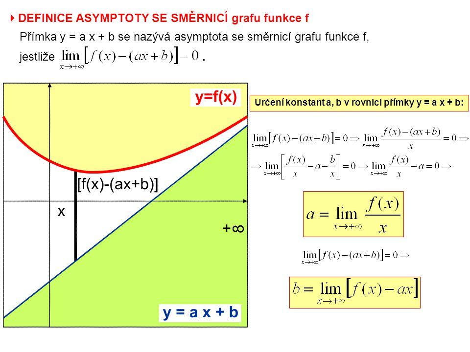 DEFINICE ASYMPTOTY SE SMĚRNICÍ grafu funkce f