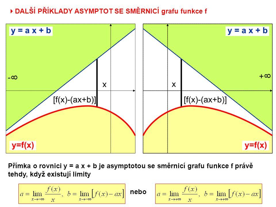 DALŠÍ PŘÍKLADY ASYMPTOT SE SMĚRNICÍ grafu funkce f