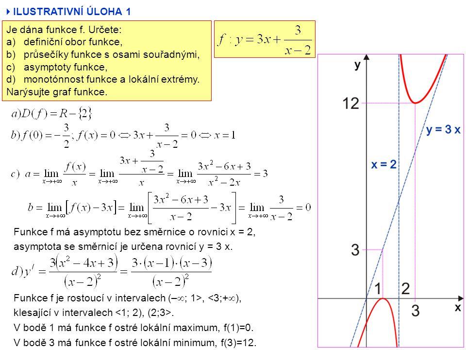 ILUSTRATIVNÍ ÚLOHA 1 Je dána funkce f. Určete: definiční obor funkce, průsečíky funkce s osami souřadnými,