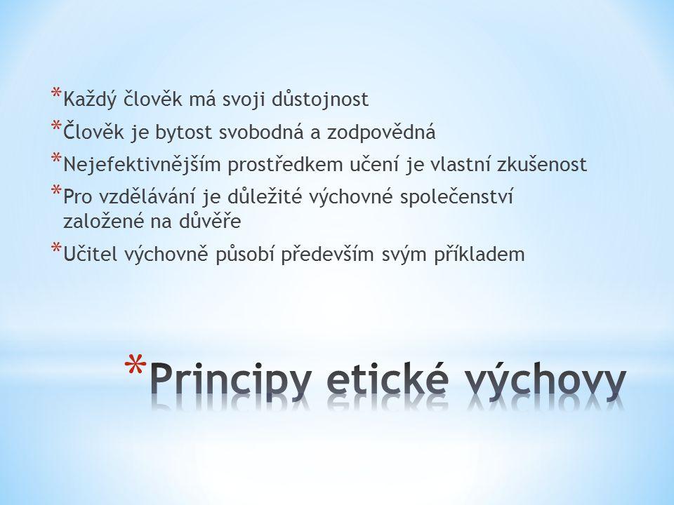 Principy etické výchovy