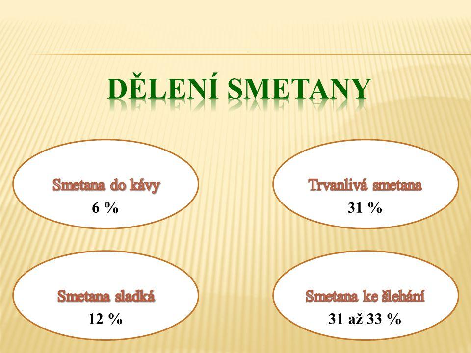 Dělení smetany Smetana do kávy Trvanlivá smetana 6 % 31 %