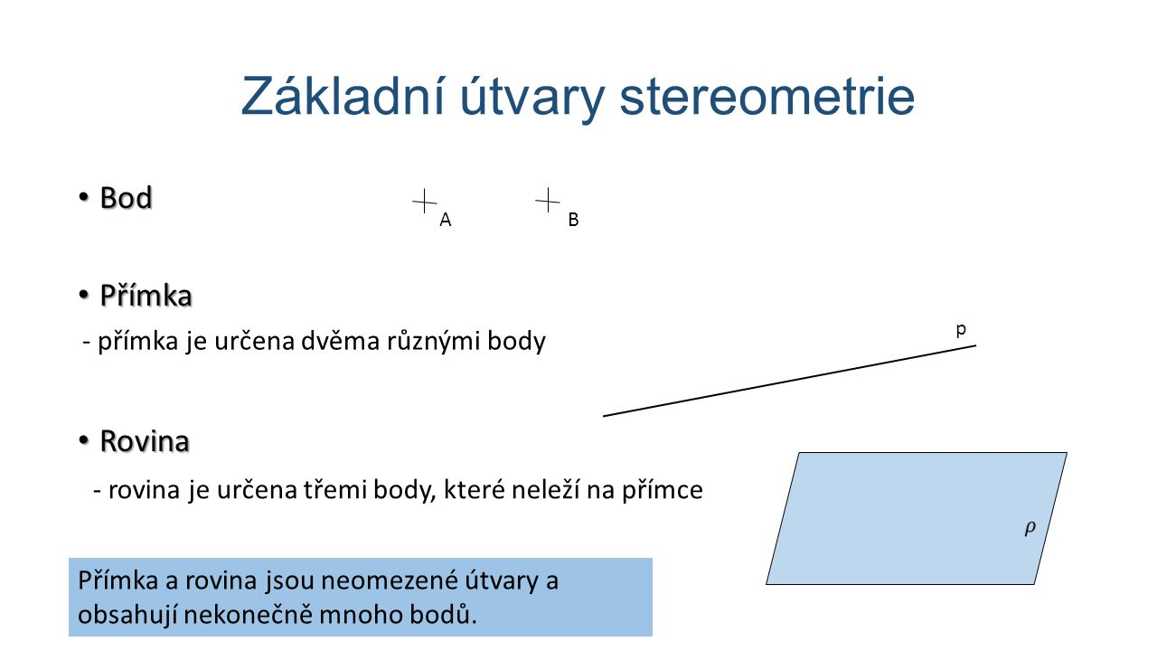 Základní útvary stereometrie