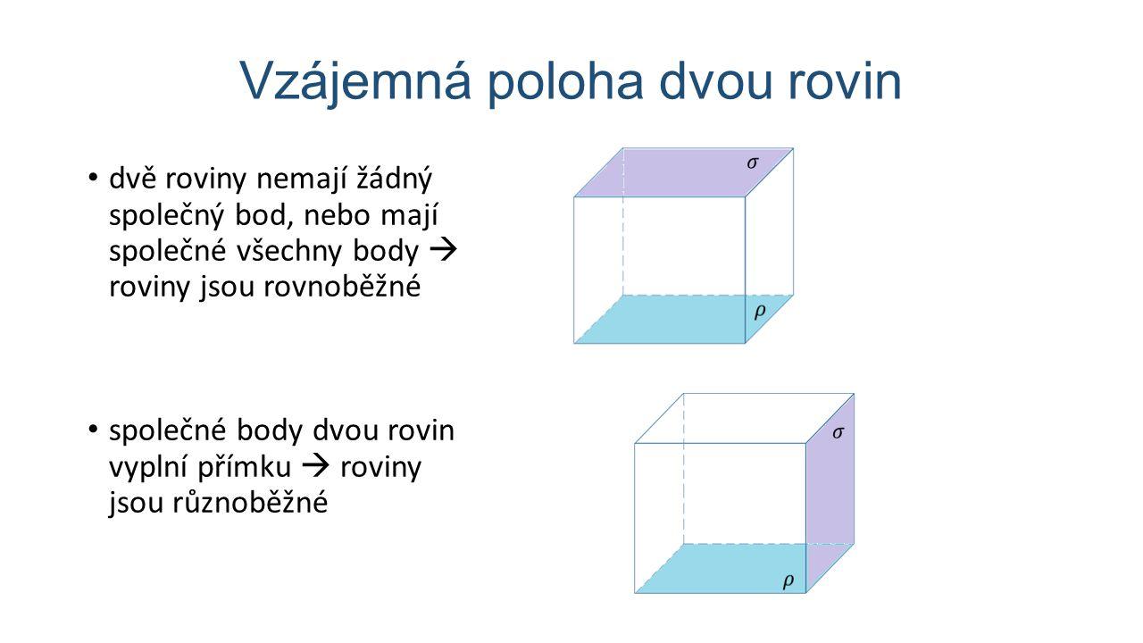 Vzájemná poloha dvou rovin