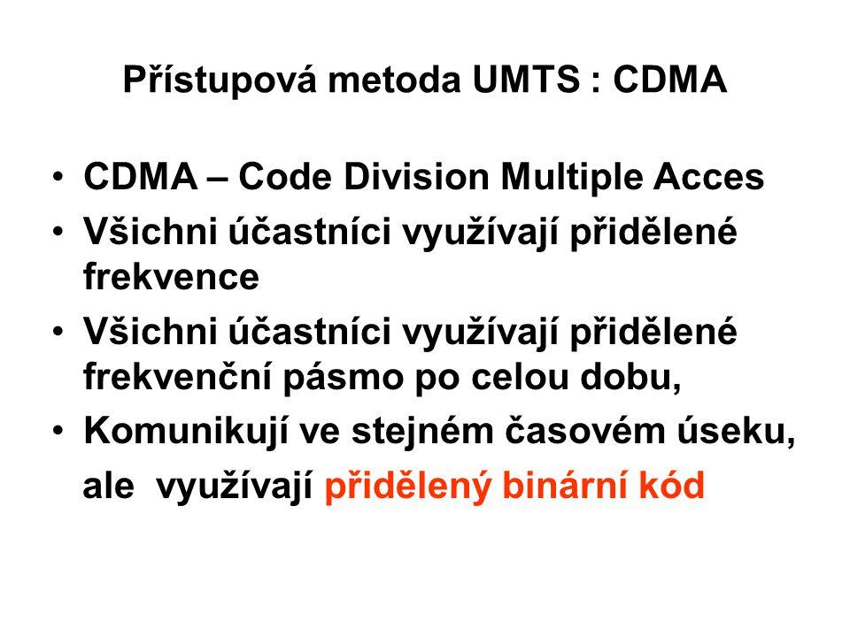 Přístupová metoda UMTS : CDMA