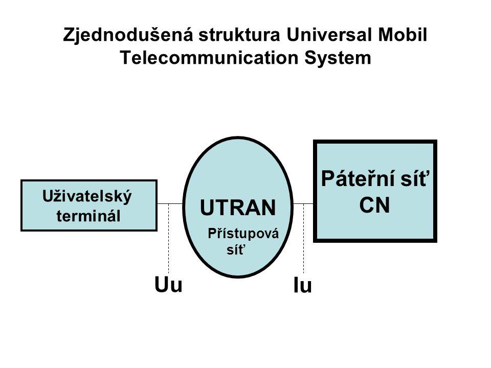 Zjednodušená struktura Universal Mobil Telecommunication System