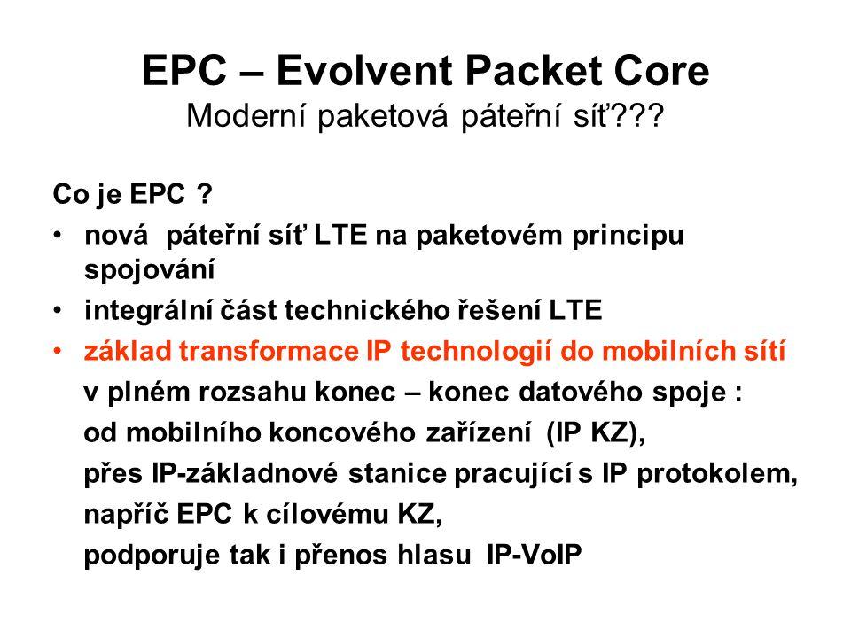 EPC – Evolvent Packet Core Moderní paketová páteřní síť