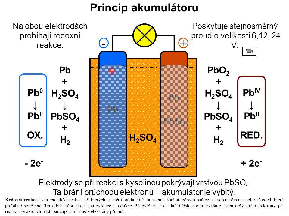 - + Princip akumulátoru Pb Pb + PbO2 Pb + H2SO4 ↓ PbSO4 + H2