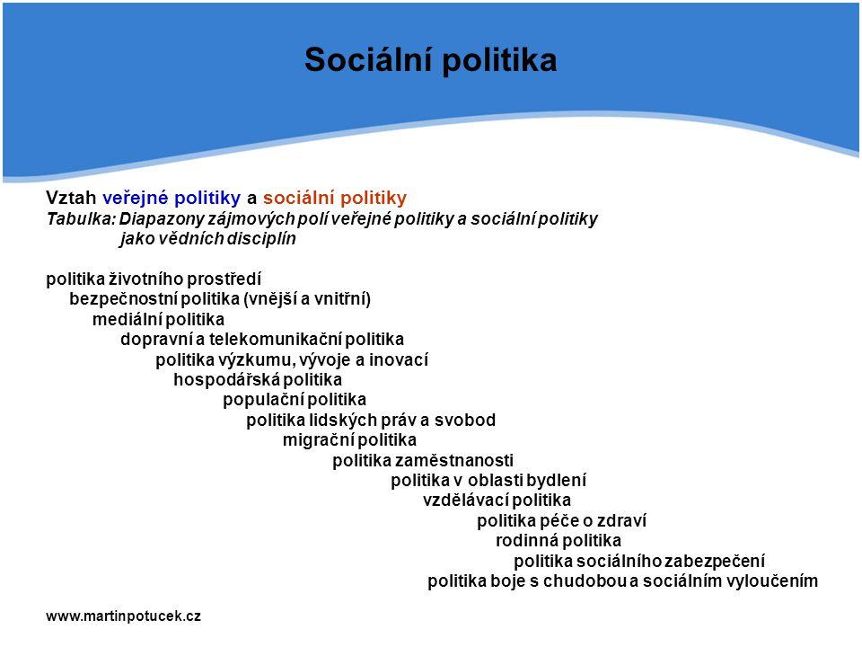 Sociální politika Vztah veřejné politiky a sociální politiky