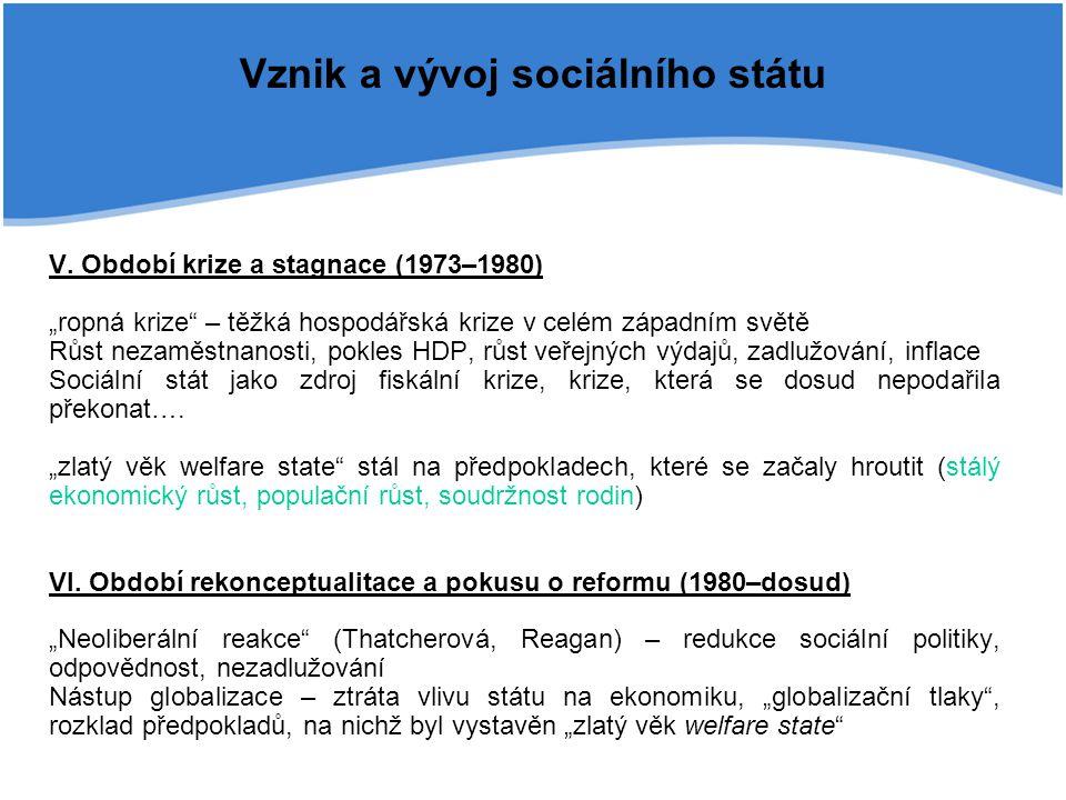 Vznik a vývoj sociálního státu