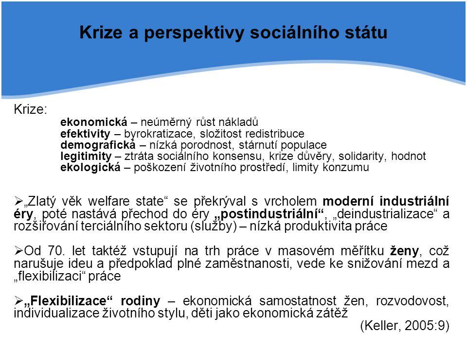 Krize a perspektivy sociálního státu
