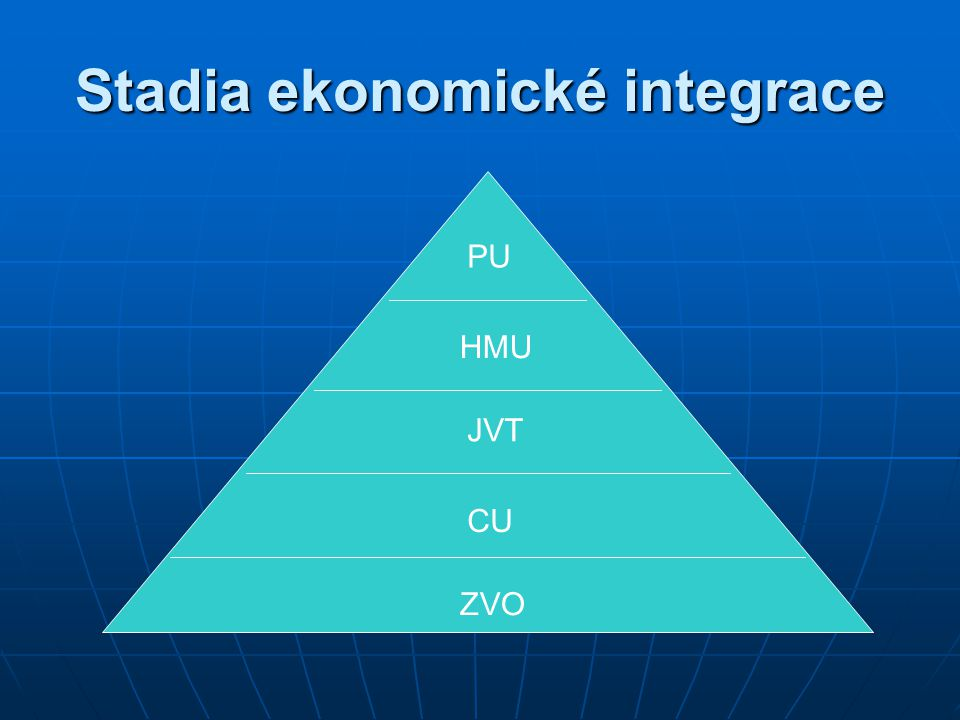 Stadia ekonomické integrace