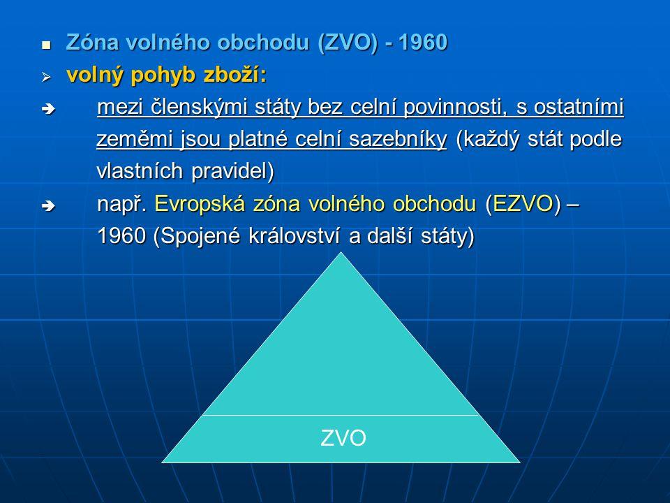 Zóna volného obchodu (ZVO) - 1960