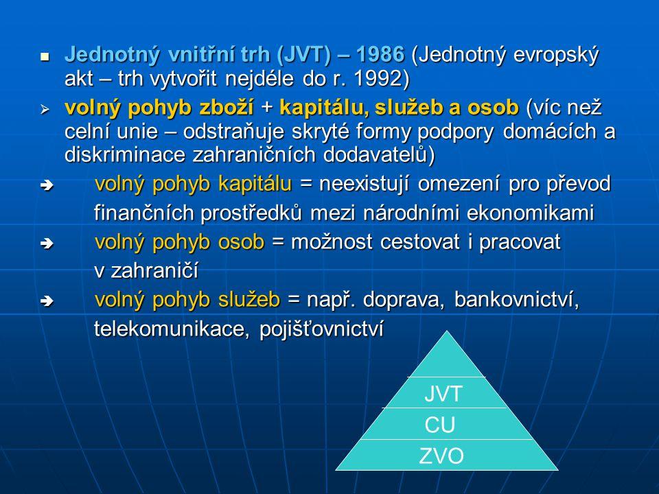 Jednotný vnitřní trh (JVT) – 1986 (Jednotný evropský akt – trh vytvořit nejdéle do r. 1992)