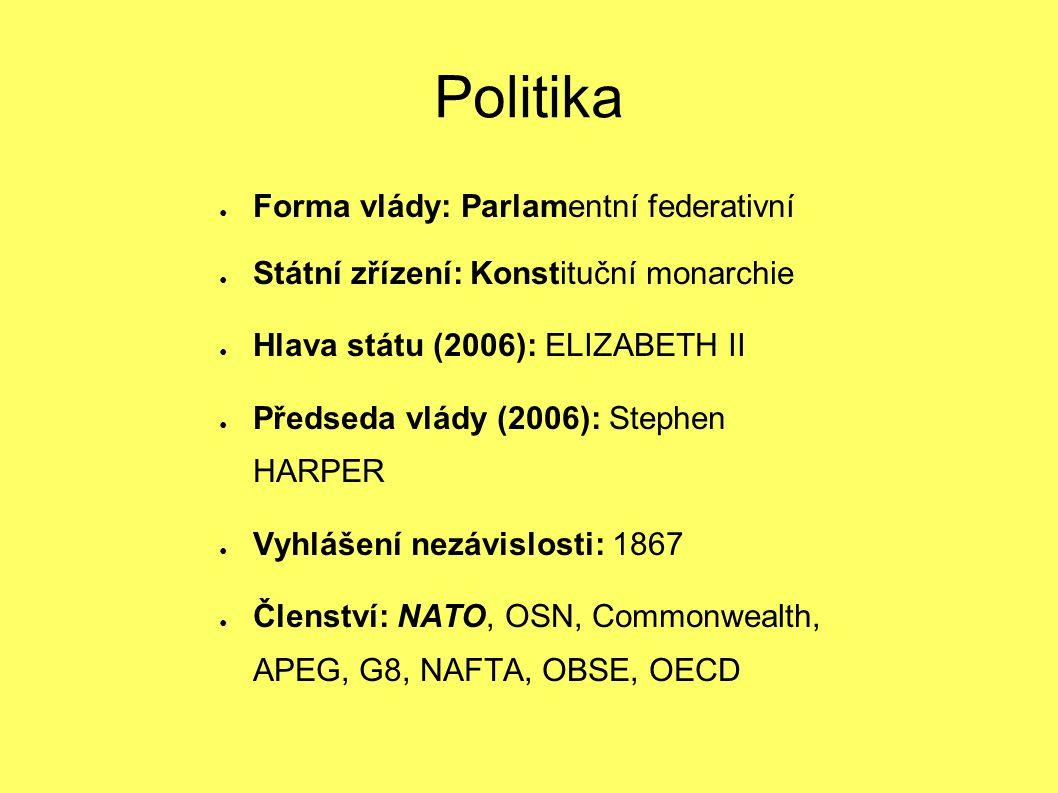 Politika Forma vlády: Parlamentní federativní
