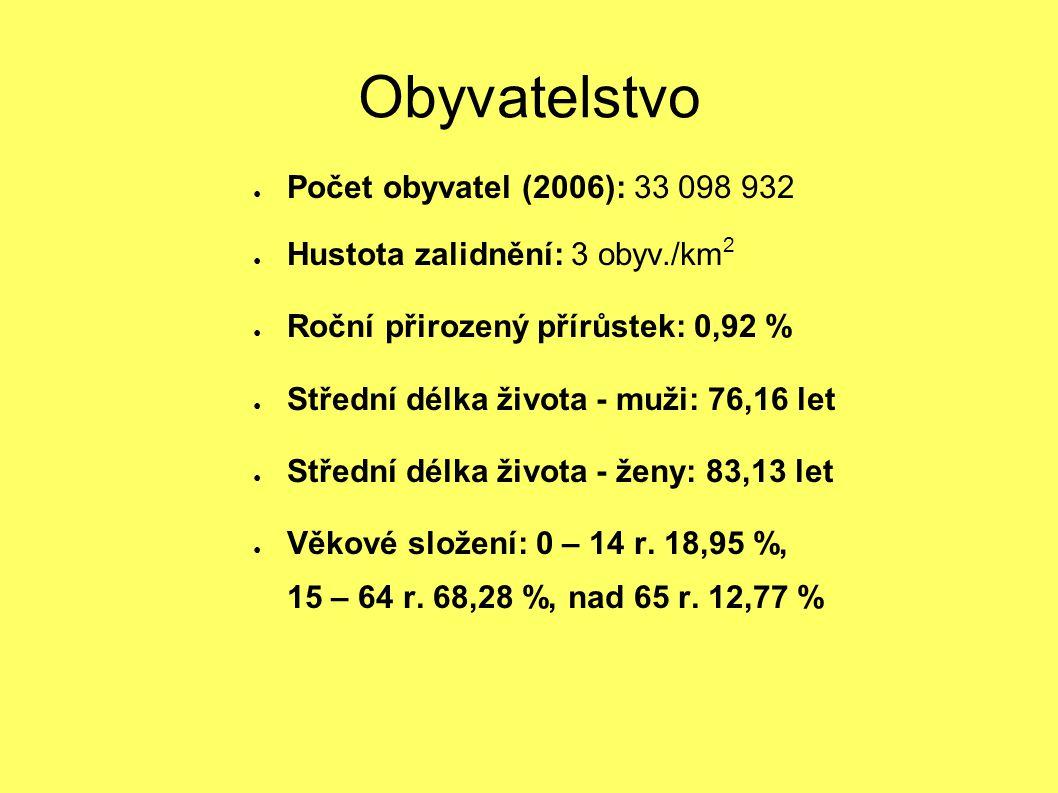 Obyvatelstvo Počet obyvatel (2006): 33 098 932