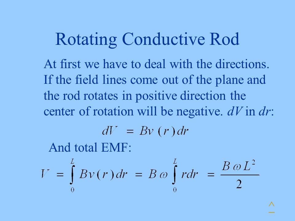 Rotating Conductive Rod