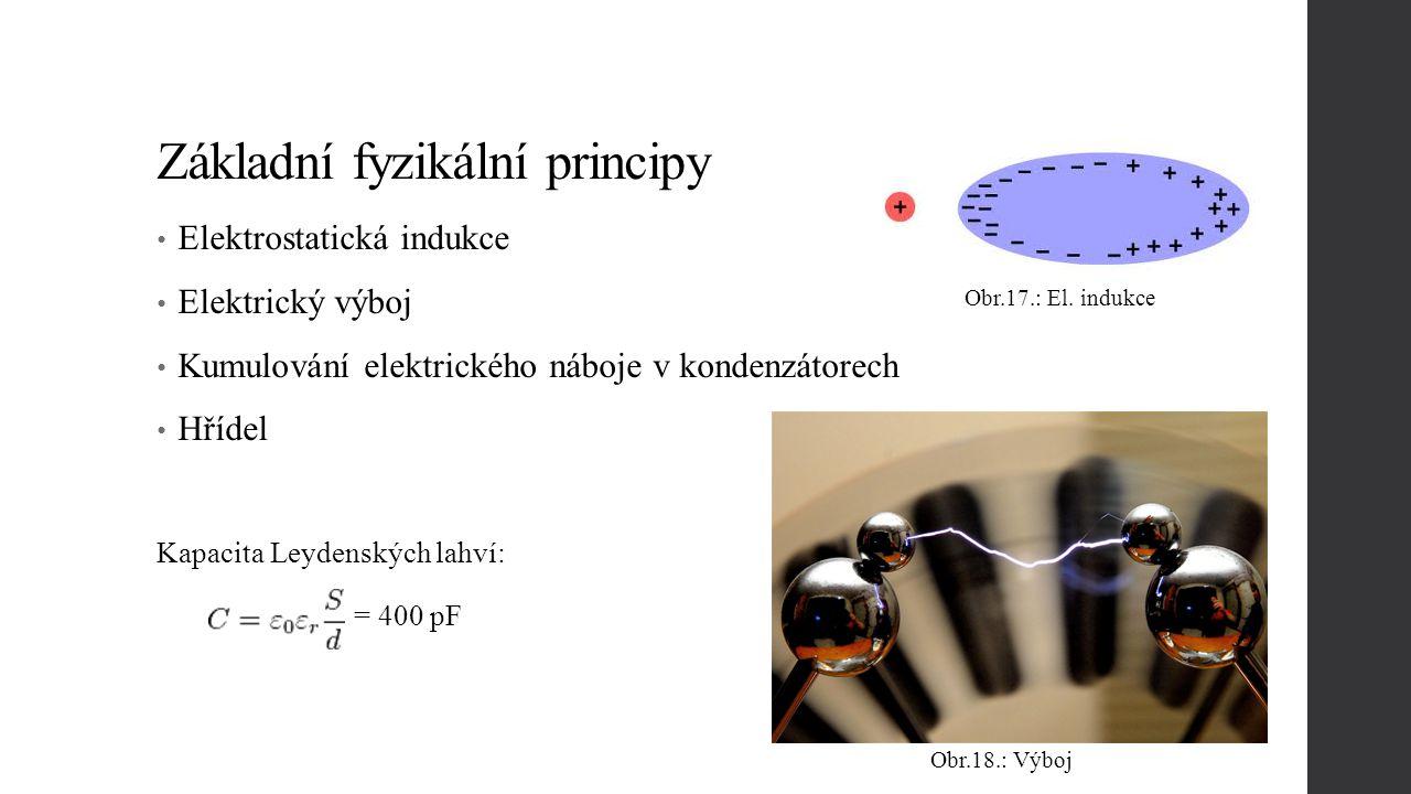 Základní fyzikální principy