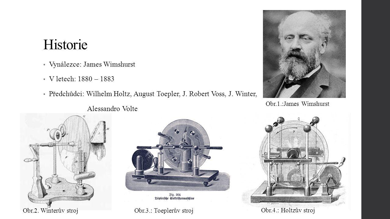 Historie Vynálezce: James Wimshurst V letech: 1880 – 1883