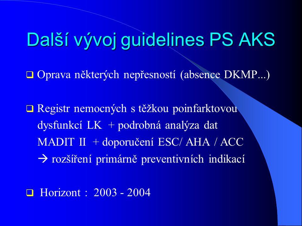 Další vývoj guidelines PS AKS