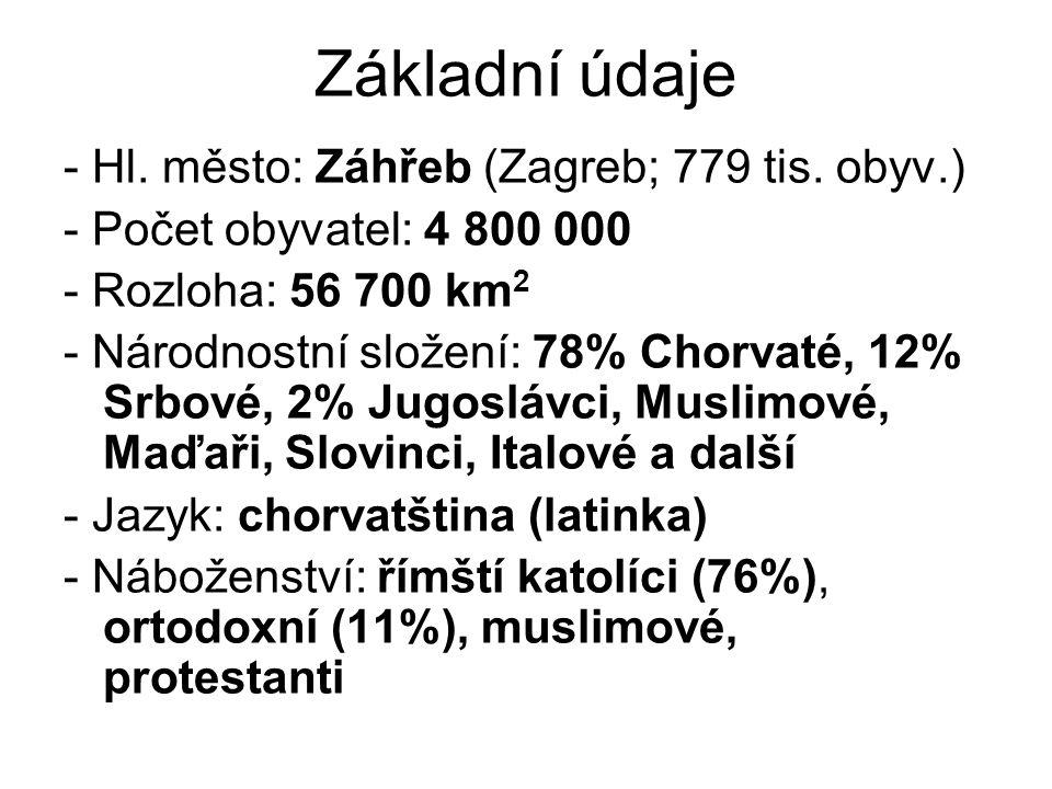 Základní údaje - Hl. město: Záhřeb (Zagreb; 779 tis. obyv.)