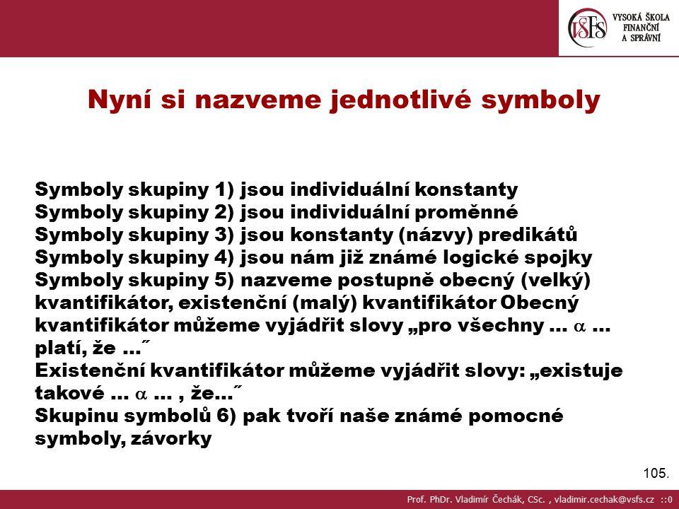 Nyní si nazveme jednotlivé symboly