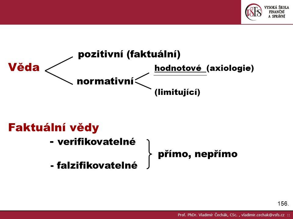 pozitivní (faktuální) Věda hodnotové (axiologie) normativní