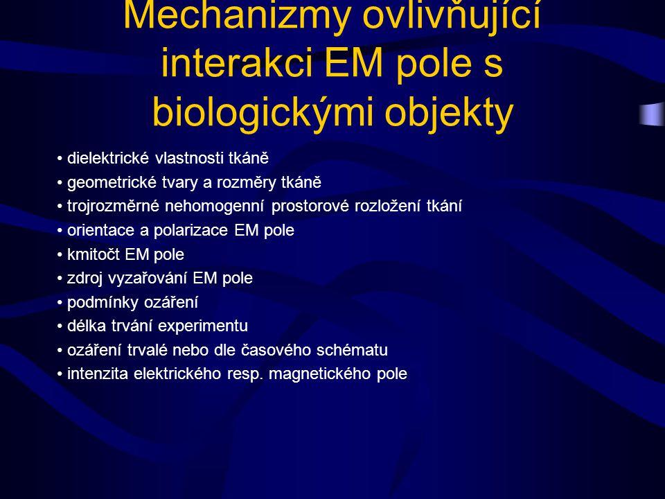 Mechanizmy ovlivňující interakci EM pole s biologickými objekty