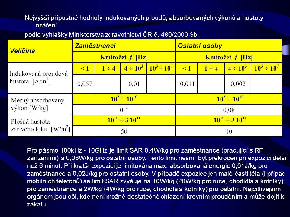 Nejvyšší přípustné hodnoty indukovaných proudů, absorbovaných výkonů a hustoty ozáření