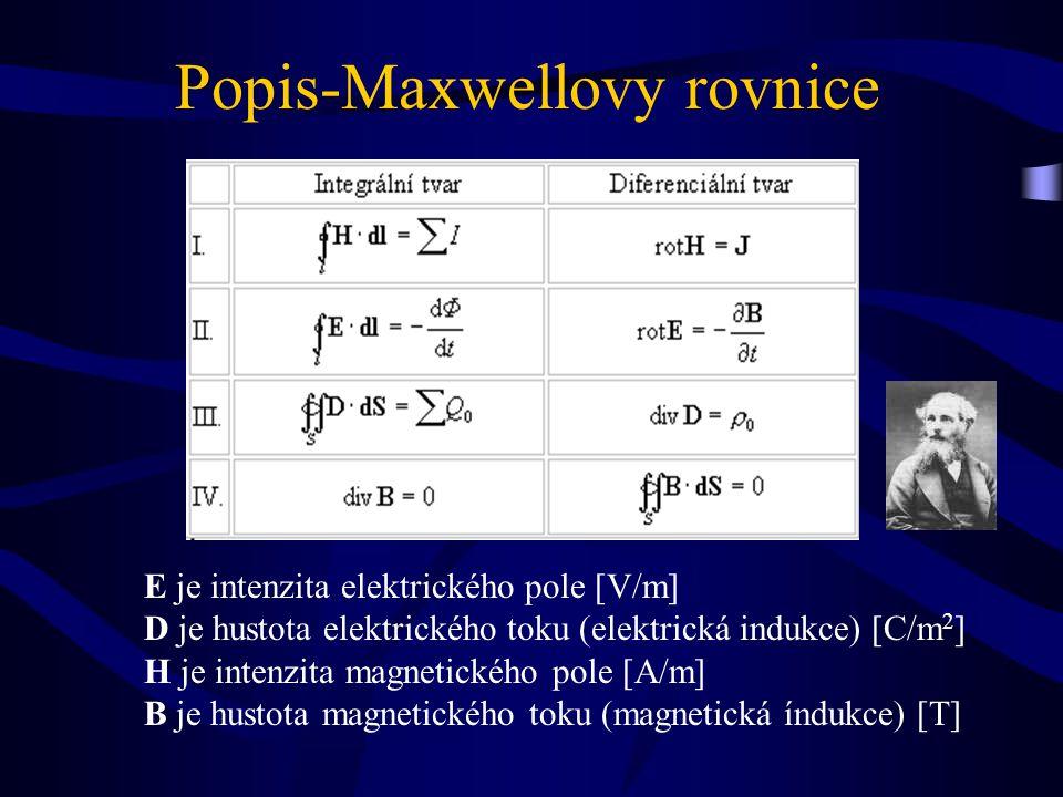 Popis-Maxwellovy rovnice