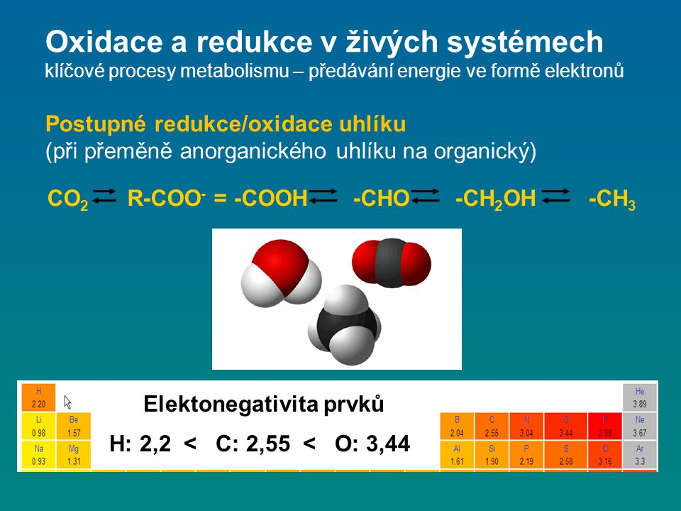 Elektonegativita prvků