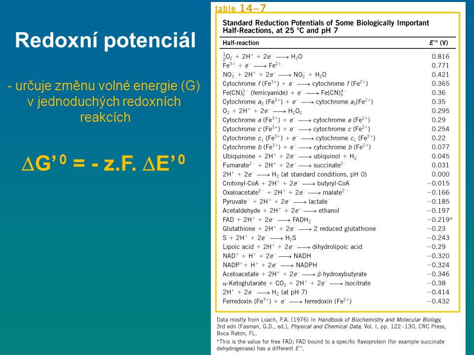 Redoxní potenciál G' 0 = - z.F. E' 0