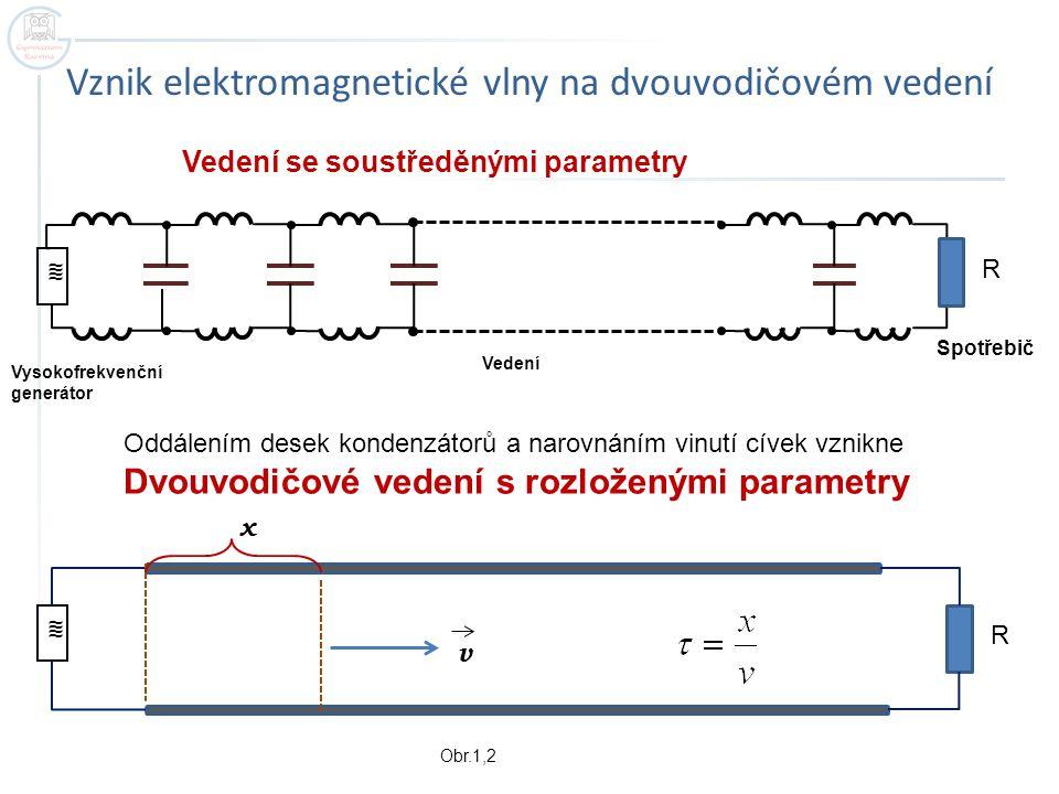 Vznik elektromagnetické vlny na dvouvodičovém vedení