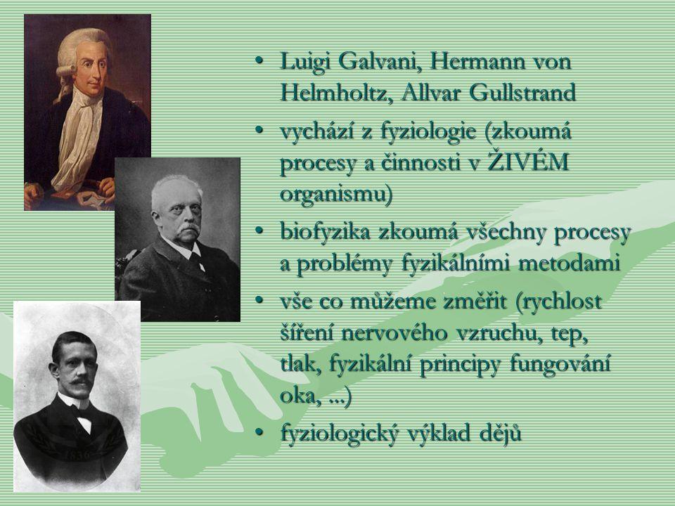 Luigi Galvani, Hermann von Helmholtz, Allvar Gullstrand