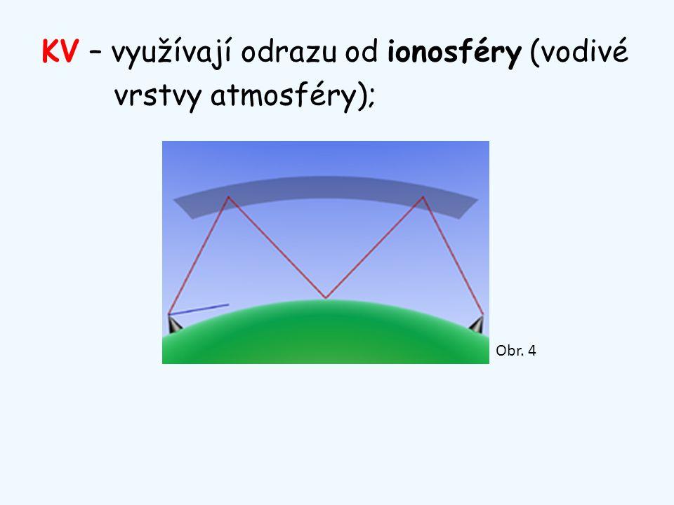 KV – využívají odrazu od ionosféry (vodivé vrstvy atmosféry);
