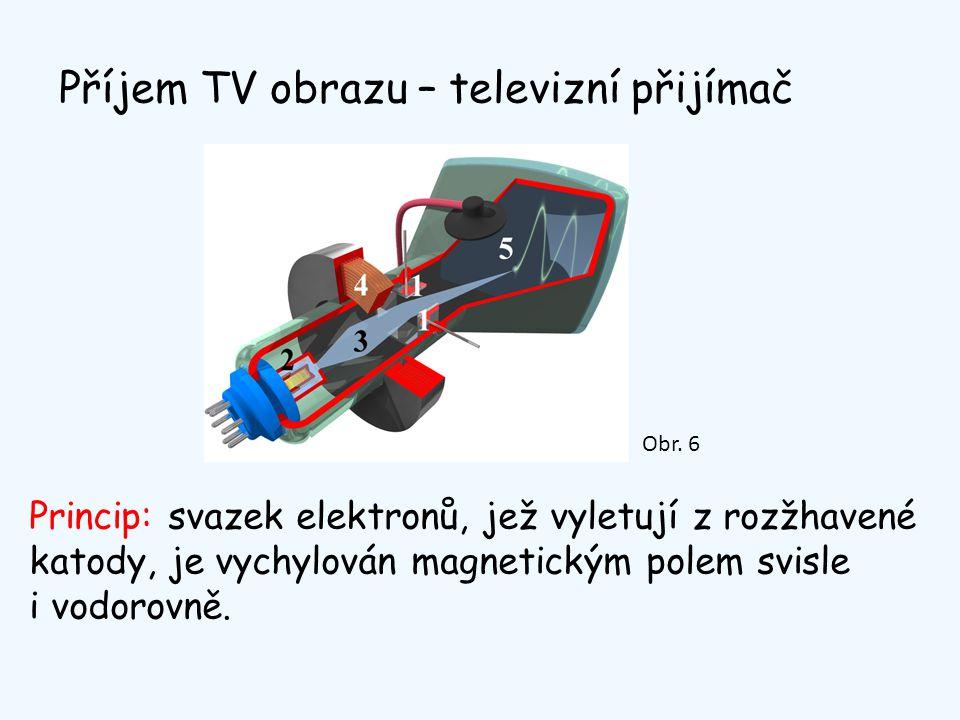 Příjem TV obrazu – televizní přijímač