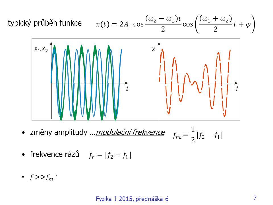 f >>fm frekvence kmitu >> modulační frekvence